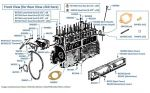 Crankcase, 4.25 Litre Engine (Front View)
